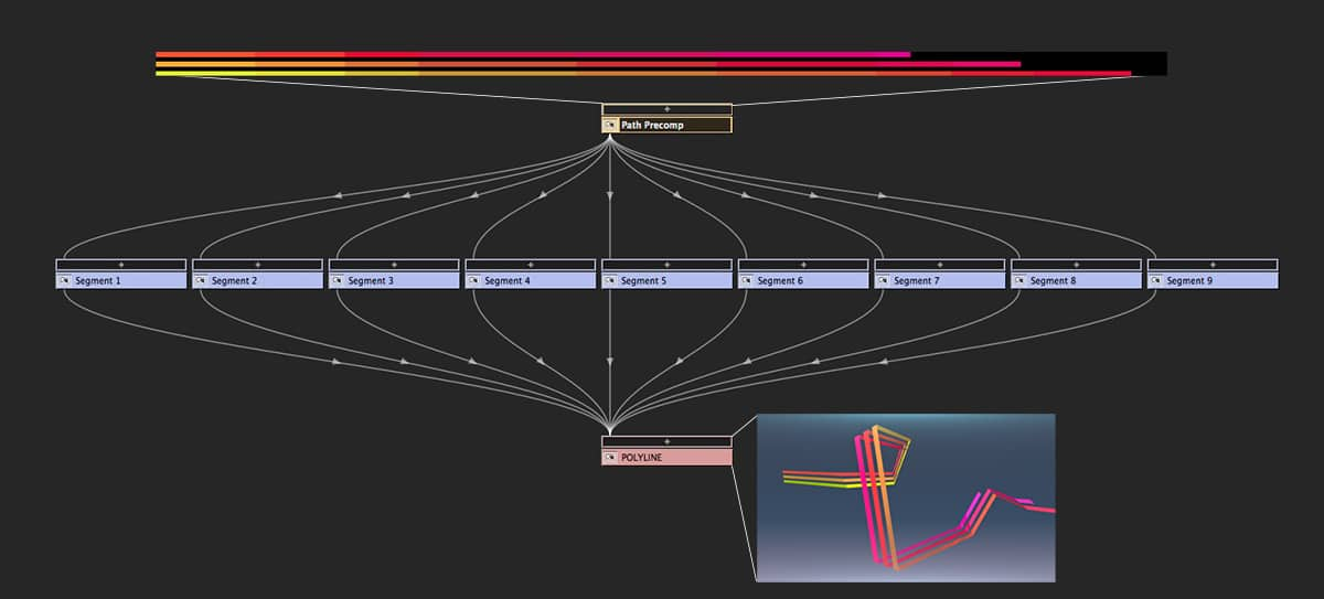 POLYLINE | Creative tool development for After Effects